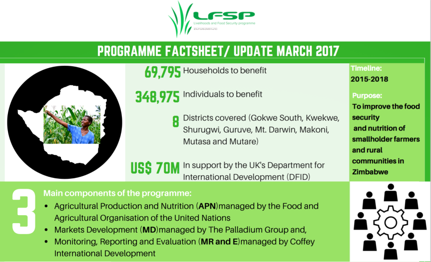 LFSP at a glance: the hard facts